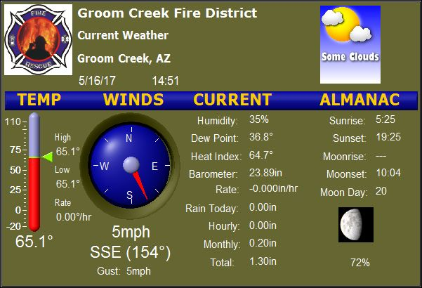 Groom Creek Weather